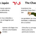 Del 1 al 10 qué tan fachero me quedó el Soldado Imperial Japonés? :happy: