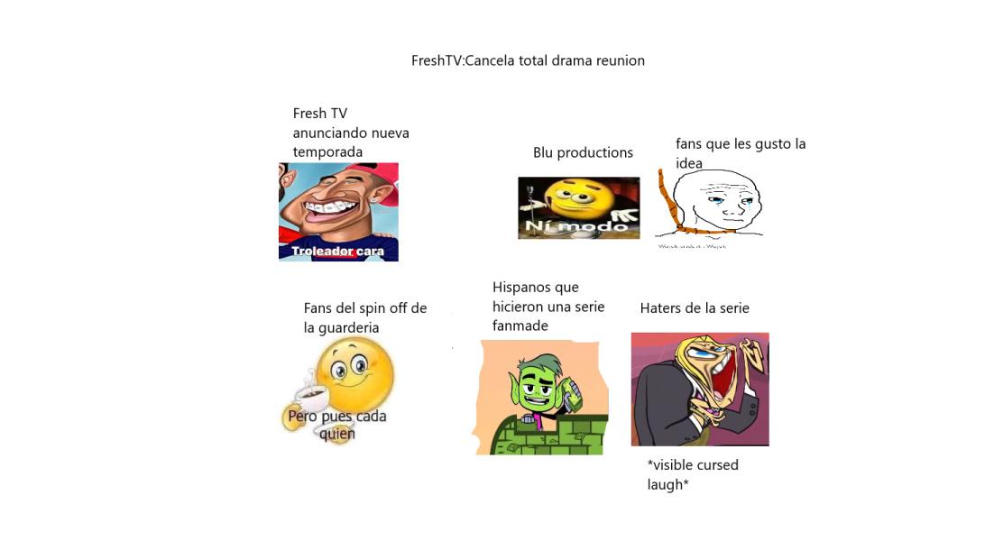Troleador Fresh - meme