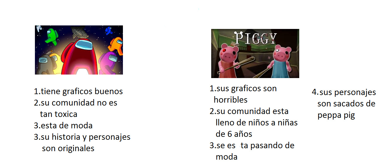 among us vs piggy - meme