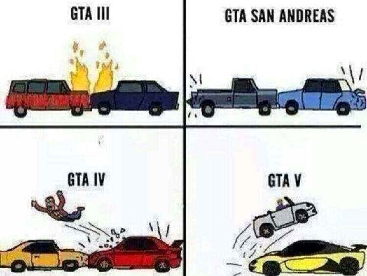 Simplemente GTA - meme