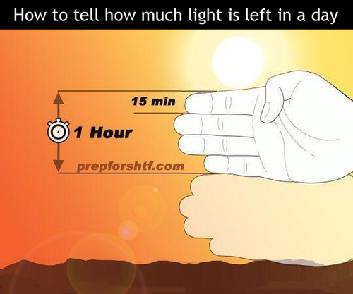 How to tell how much Light is left - meme