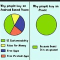 MemeDROID anDROID. Iphone users go away