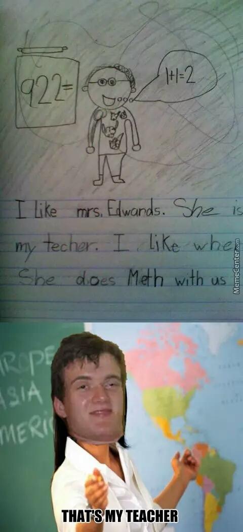 My favorite subject - meme