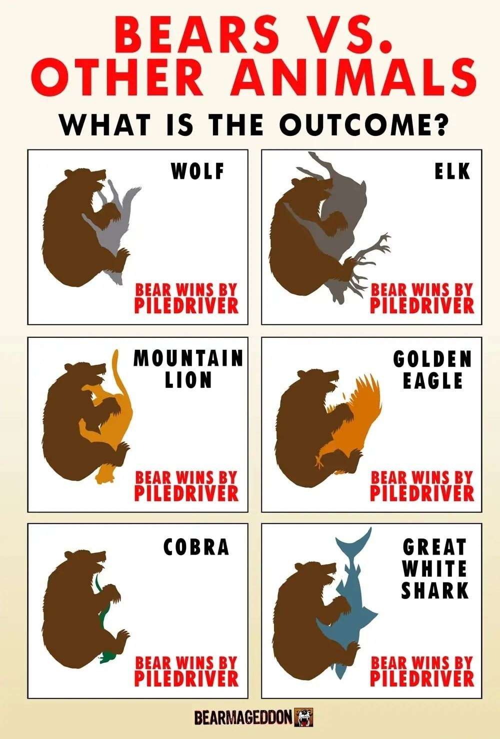 I thought this was a chart of the brown bears top six favor creatures to 69 - meme