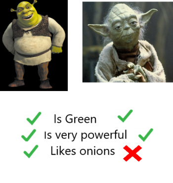 Shrek Should Win - meme