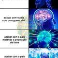 By corrupção brasileira memes shared