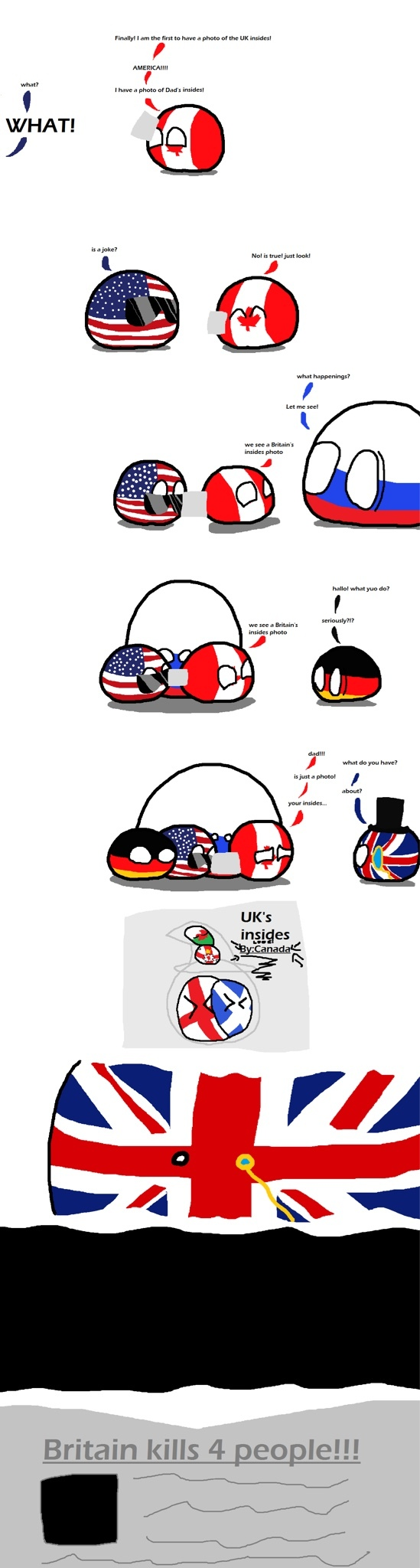 U.K.'s insides - meme