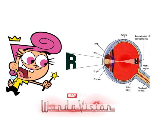 wanda vision - meme