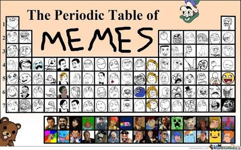 meme science
