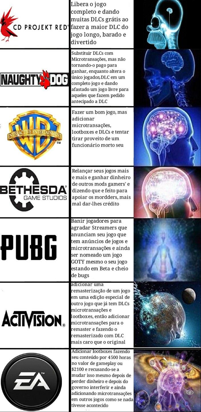 Empresas e suas artimanhas - meme