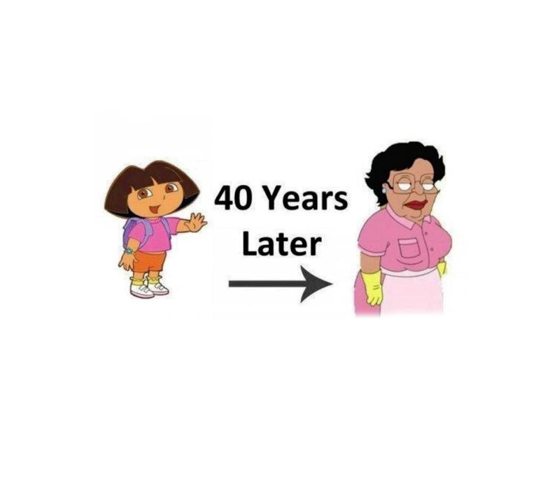 Dora In 40 Years - meme