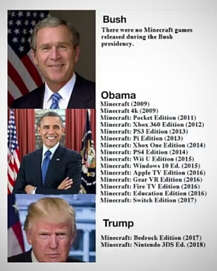 Bush best - meme