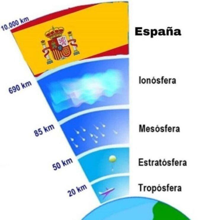 F y te vuelves Español - meme