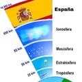 F y te vuelves Español