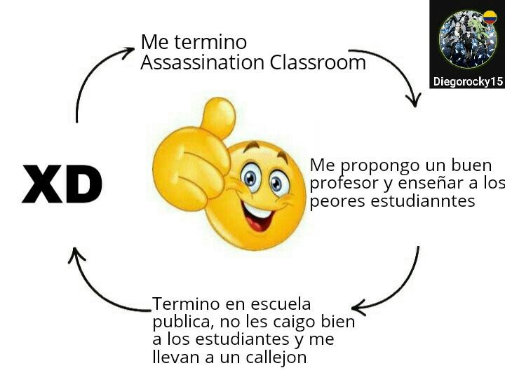 Bueno, lograron su mision de matar a su profesor :whynot: PD: solo hice el animeme porque no se me ocurria nada con esta plantilla :why: