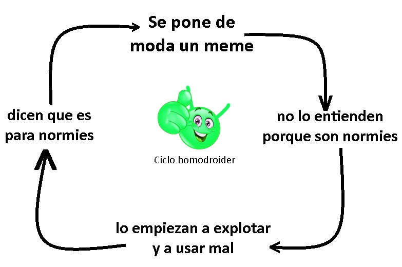 Si no sabes ni como hacer un meme imagina como te irá en la vida XDDDDDD
