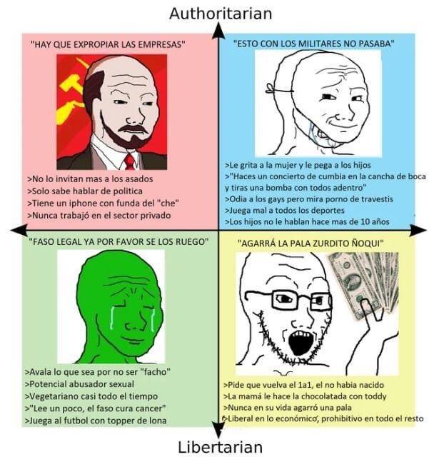 Liberal zurdo siendo màs zurdo que liberal - meme