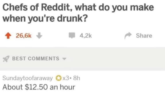 $12.50 - meme