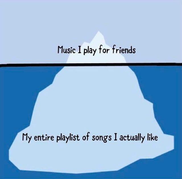 My actual playist - meme