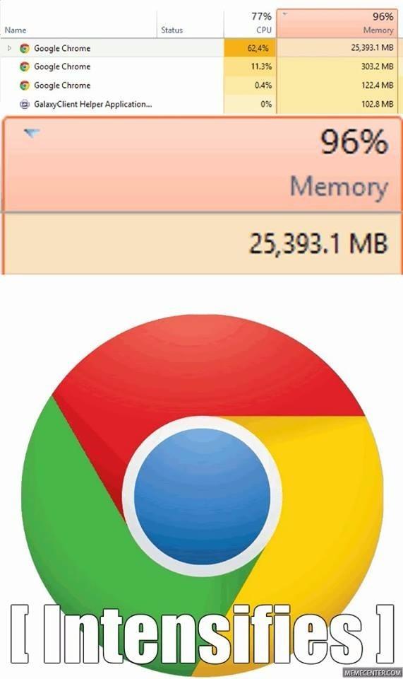 never change , google chrome - meme