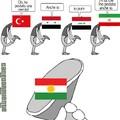 Non so se siete a conoscenza della questione curda, in caso contrario chiedete nei commenti perché il titolo è troppo lento a scorrere.
