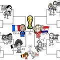 História da Copa