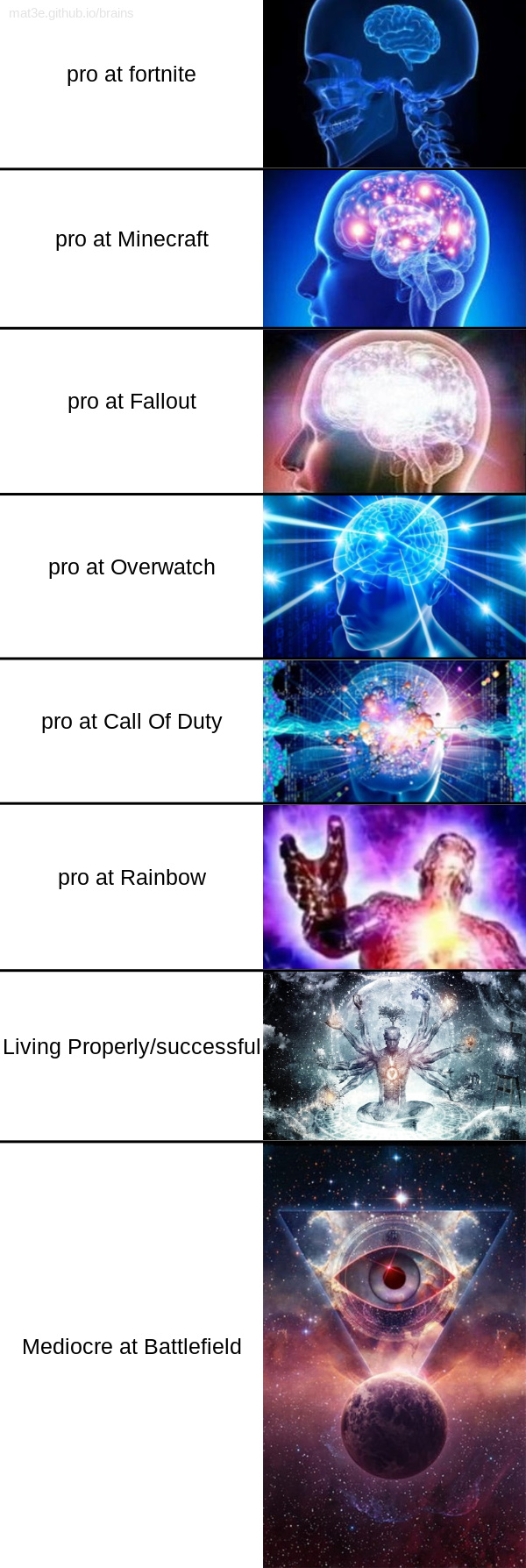 My first expanding brain meme