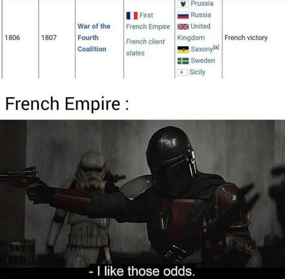 Cocorico - meme