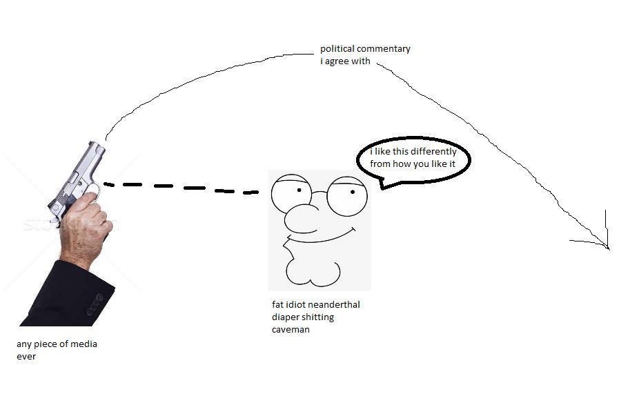 dongs in a media - meme