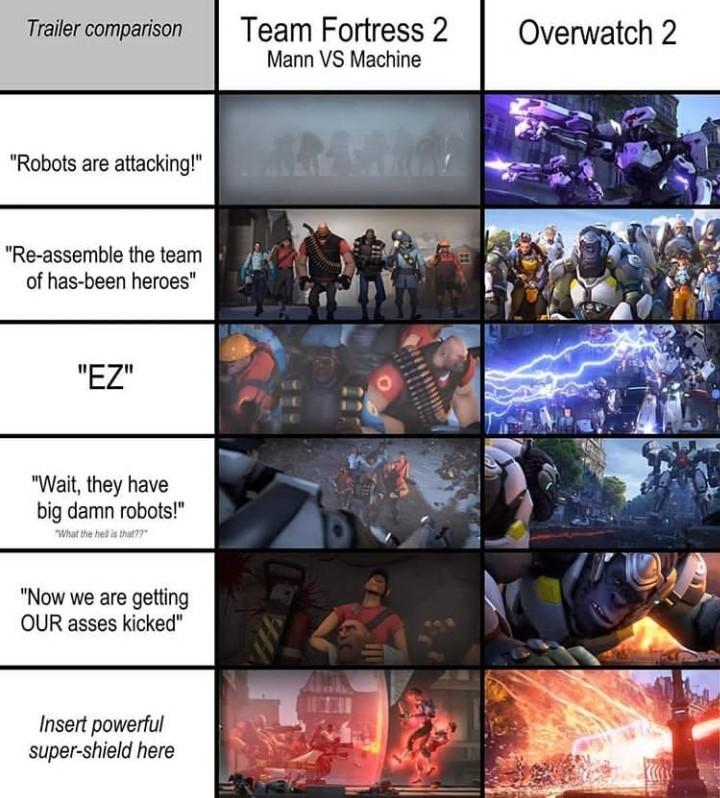 Its a trailer comparison a d nothing more dont make this a big deal - meme
