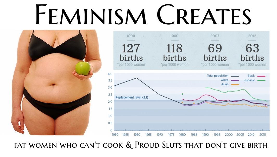 Feminism Creates - meme