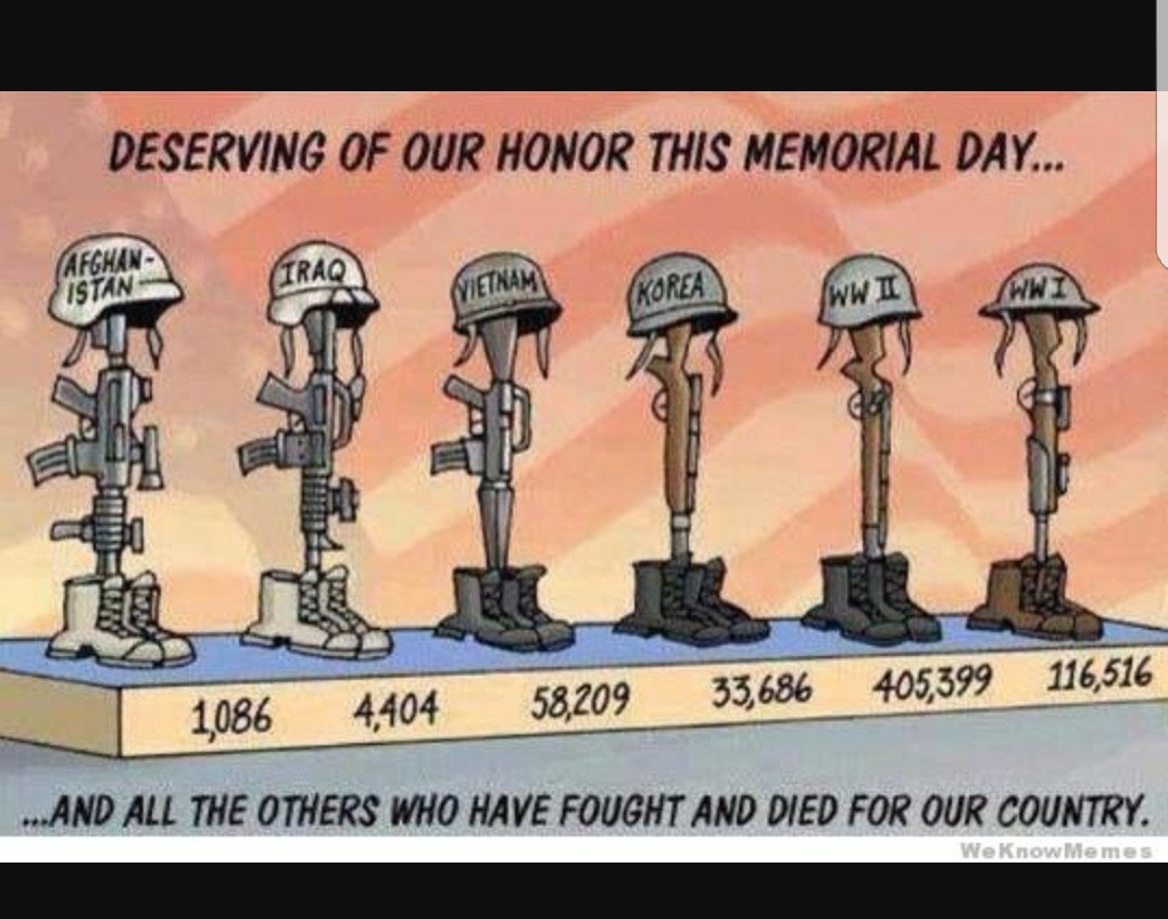 From a Sailor, rest in peace to all of my fellow servicemen, and women. Hooyah, and rest well. - meme