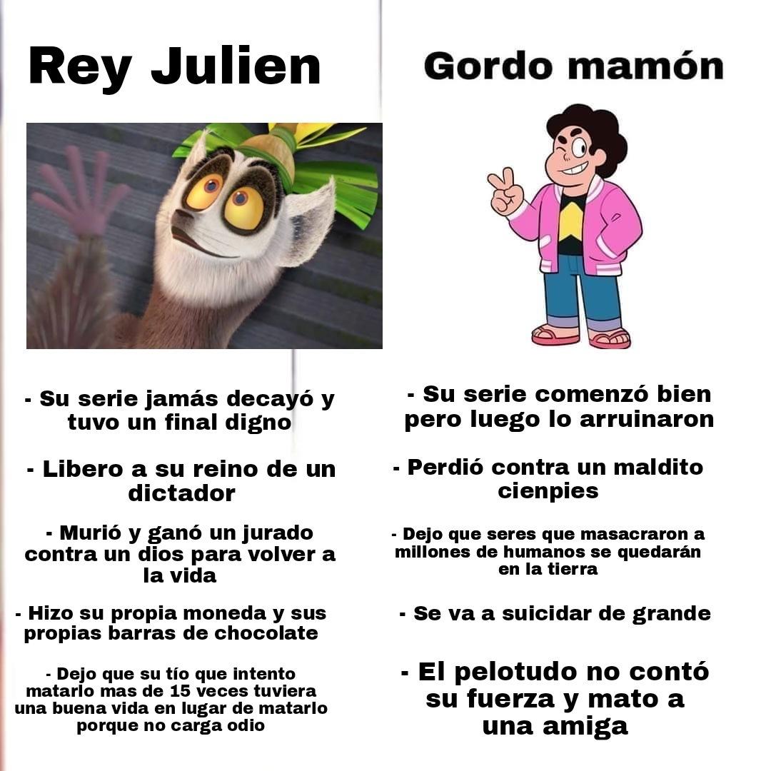 El rey julien es un ejemplo a seguir - meme