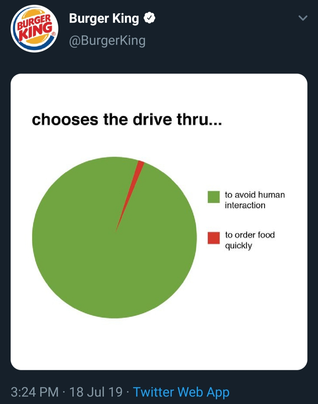 Burger King - meme
