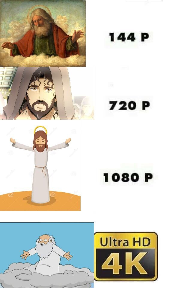 my favorite anime - meme