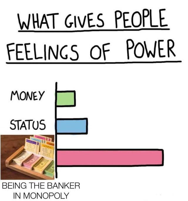 Monopoly banker - meme