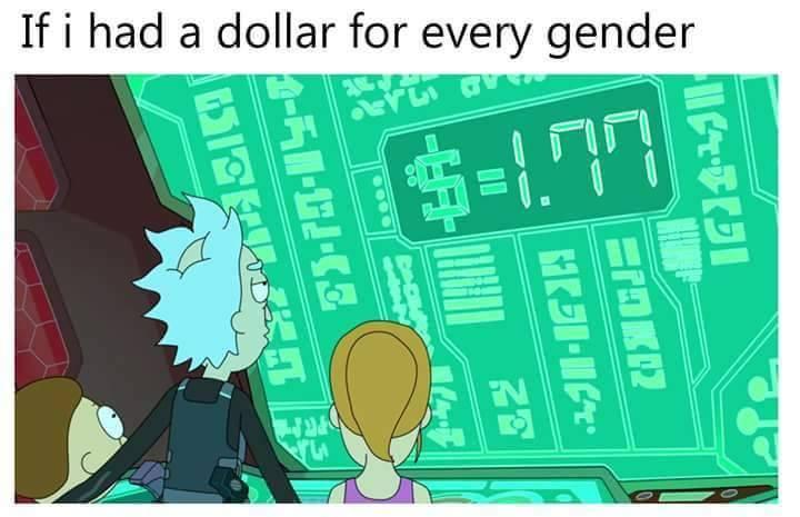 The gender wage gap is fake - meme