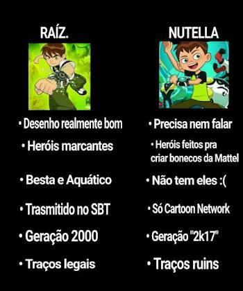 Raiz x Nutella - meme