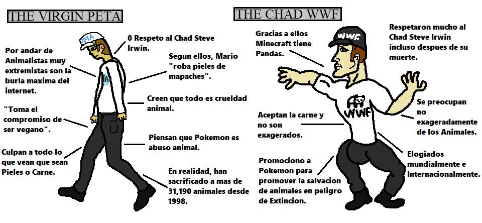 The Virgin PETA vs The Chad WWF - meme