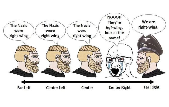 Even they themselves say they are far-right. - meme
