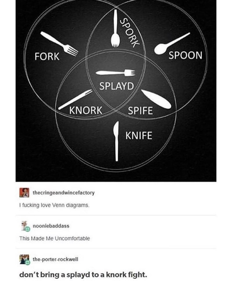 Splayd - meme