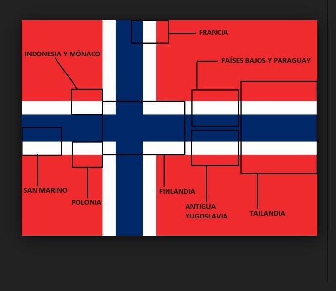 la bandera con mas banderas