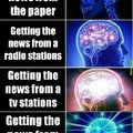 The best place for news