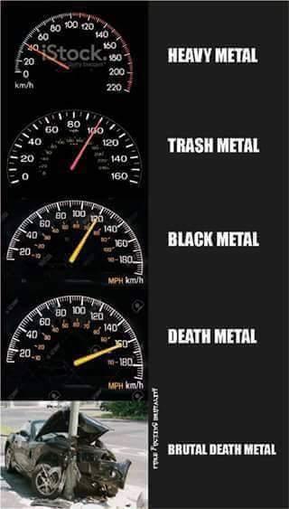 Imagínense el grindcore - meme