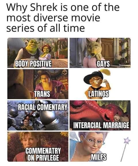 Really true - meme