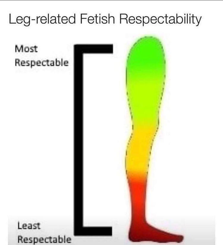 good ol thigh - meme
