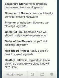 Hogwarts will never close - meme