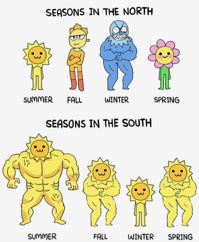 Weather tendencies - meme