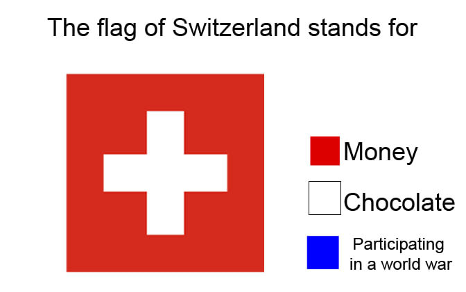 Switzerland - meme