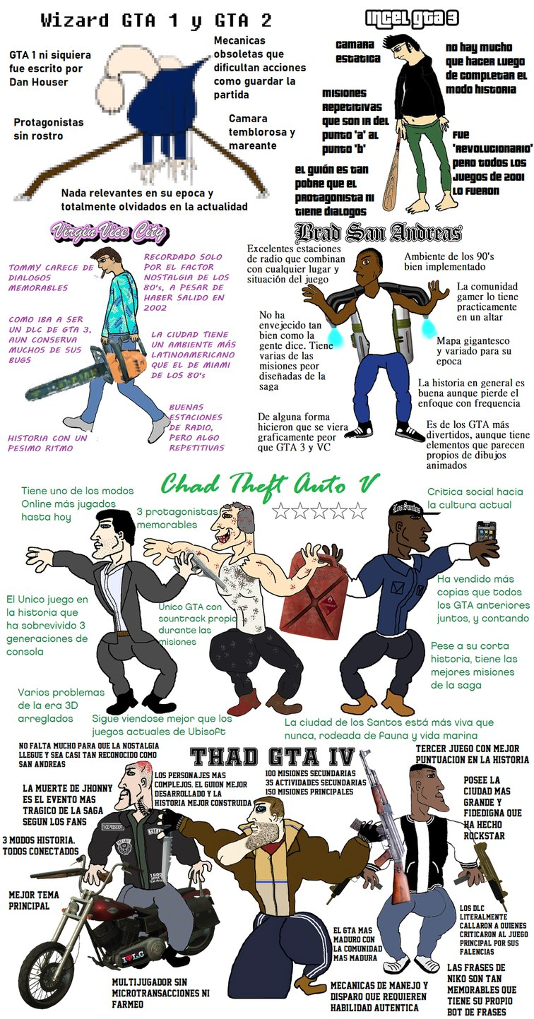 gta virgin vs chad - meme